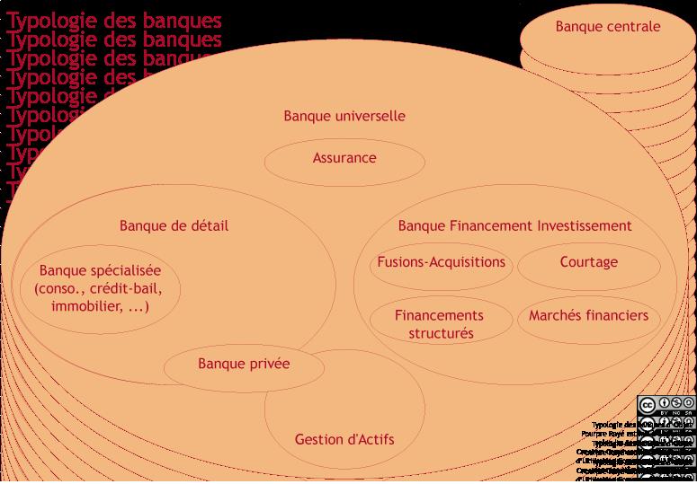 lexique financier français anglais