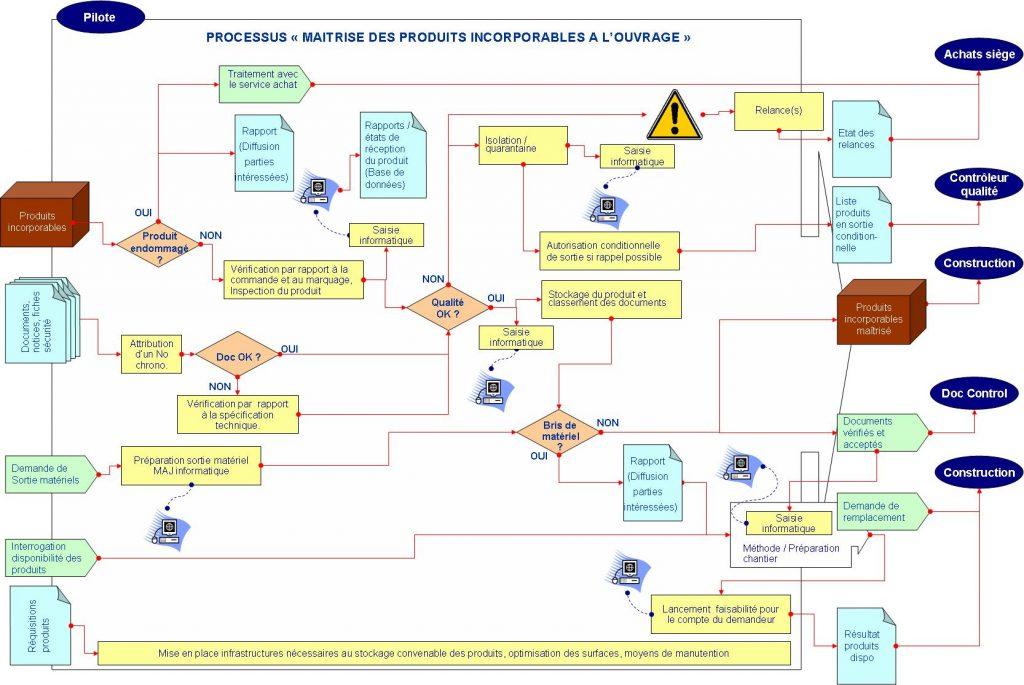 finance d'entreprise dcg en pdf