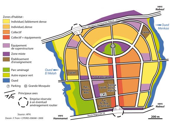 financement structure pdf