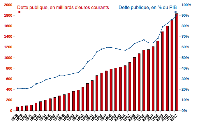loi immobilier 2019
