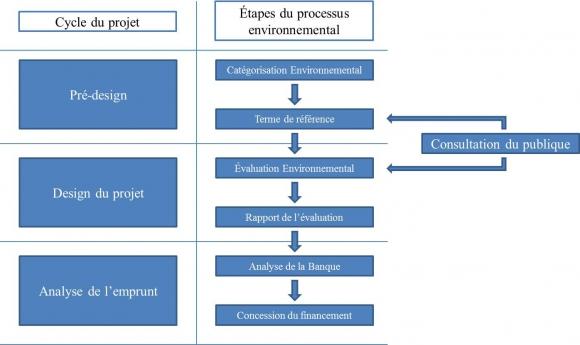 la banque définition et rôle