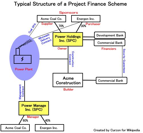 régie financière définition