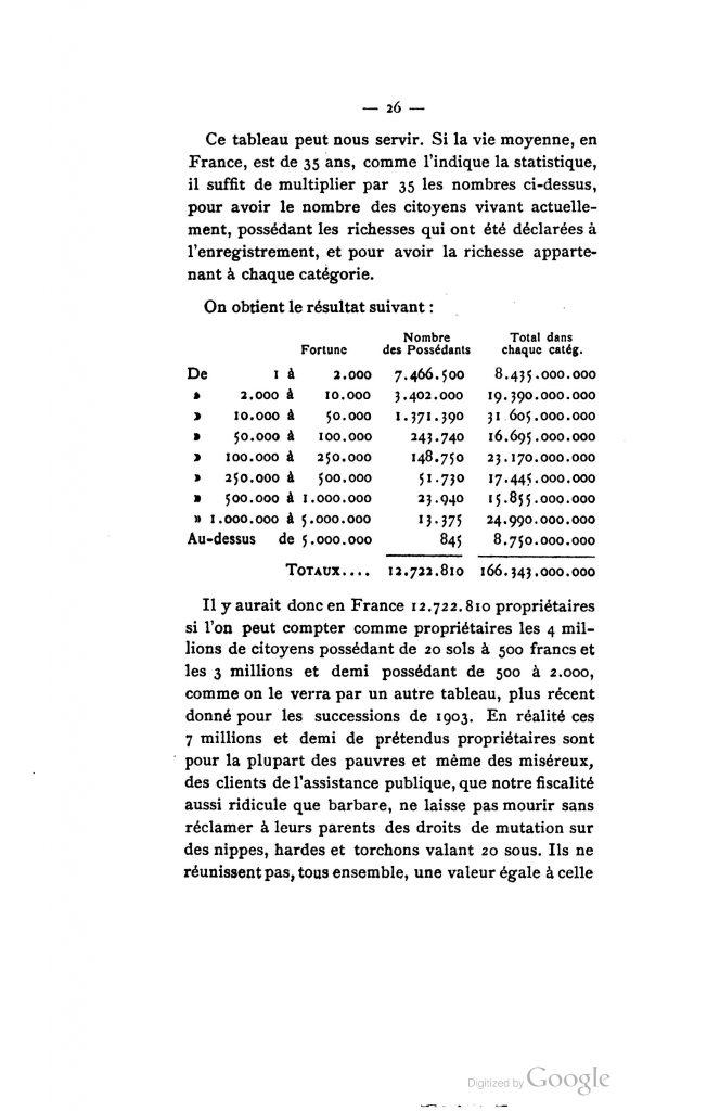 declaration impots france 2019